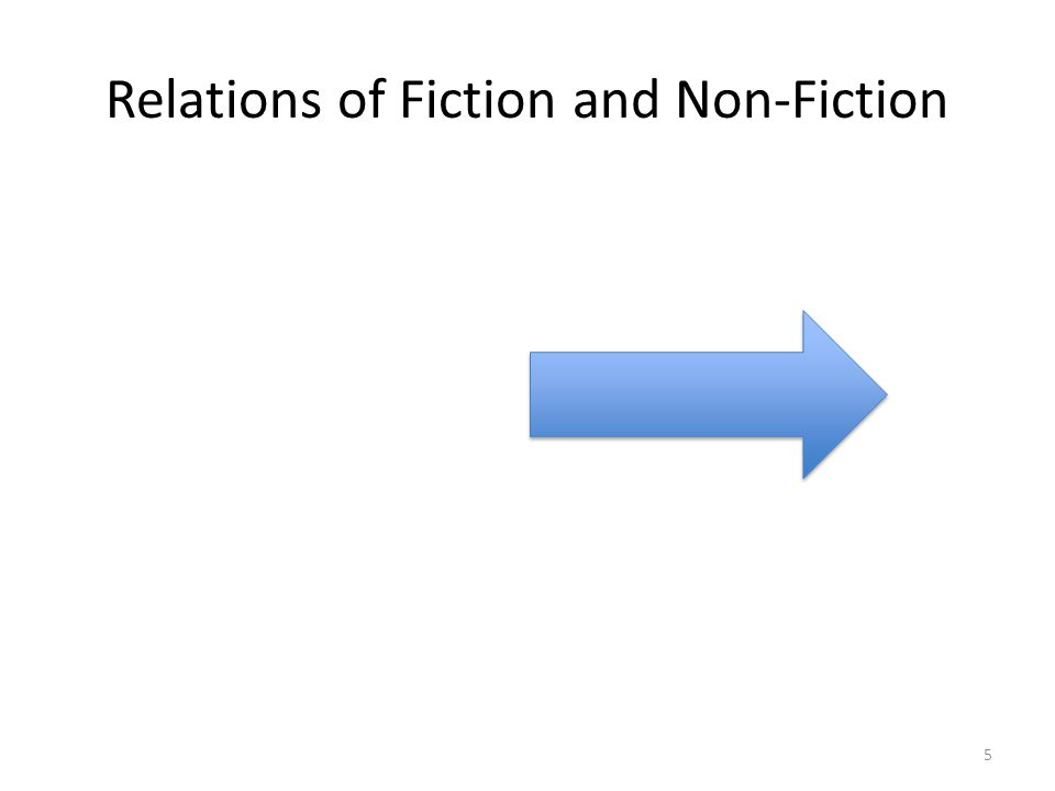Relations of Fiction and Non-Fiction 5