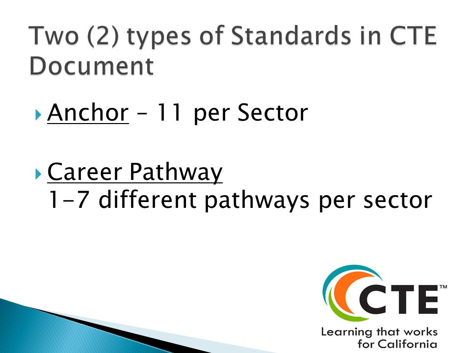 Anchor – 11 per Sector Career Pathway 1-7 different pathways per sector