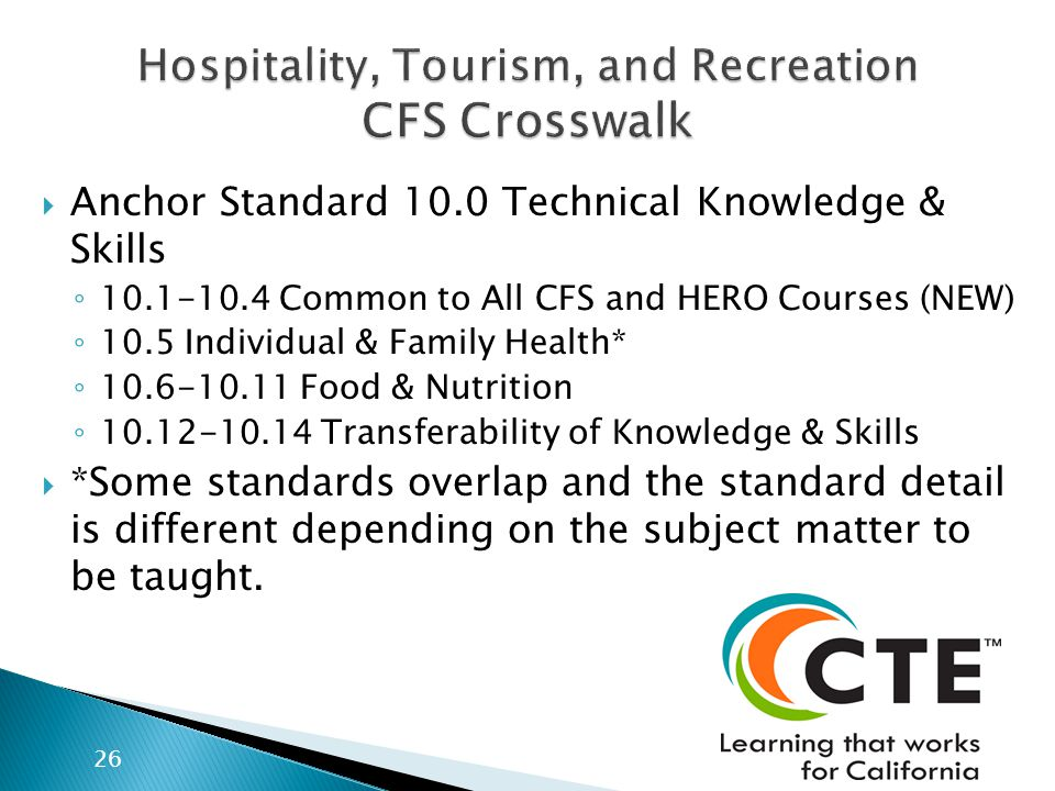 Anchor Standard 10.0 Technical Knowledge & Skills 10.1-10.4 Common to All CFS and HERO Courses (NEW) 10.5 Individual & Family Health* 10.6-10.11 Food