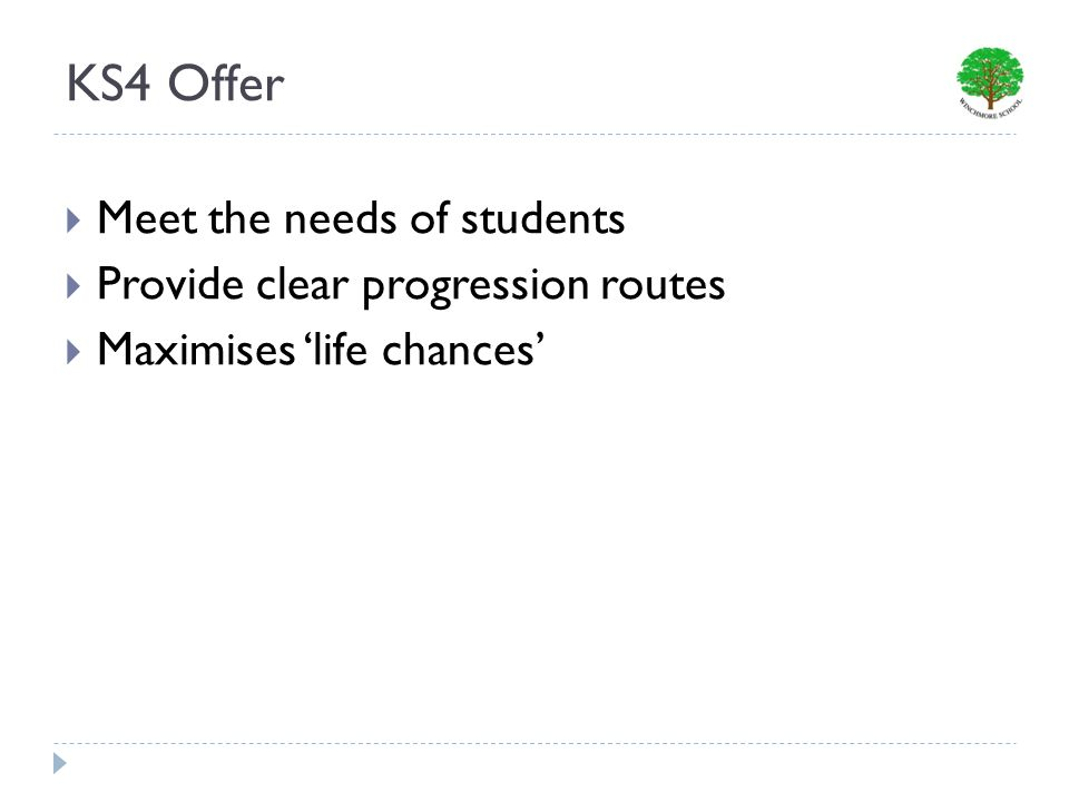 KS4 Offer Meet the needs of students Provide clear progression routes Maximises life chances