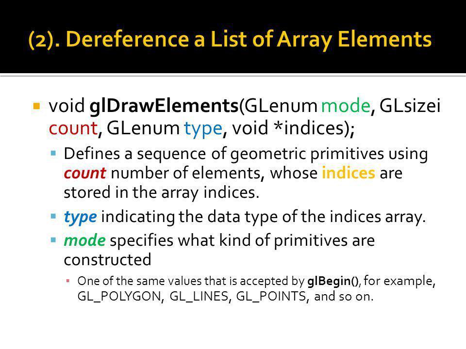 Remove redundant vertices makes the vertice list smaller.