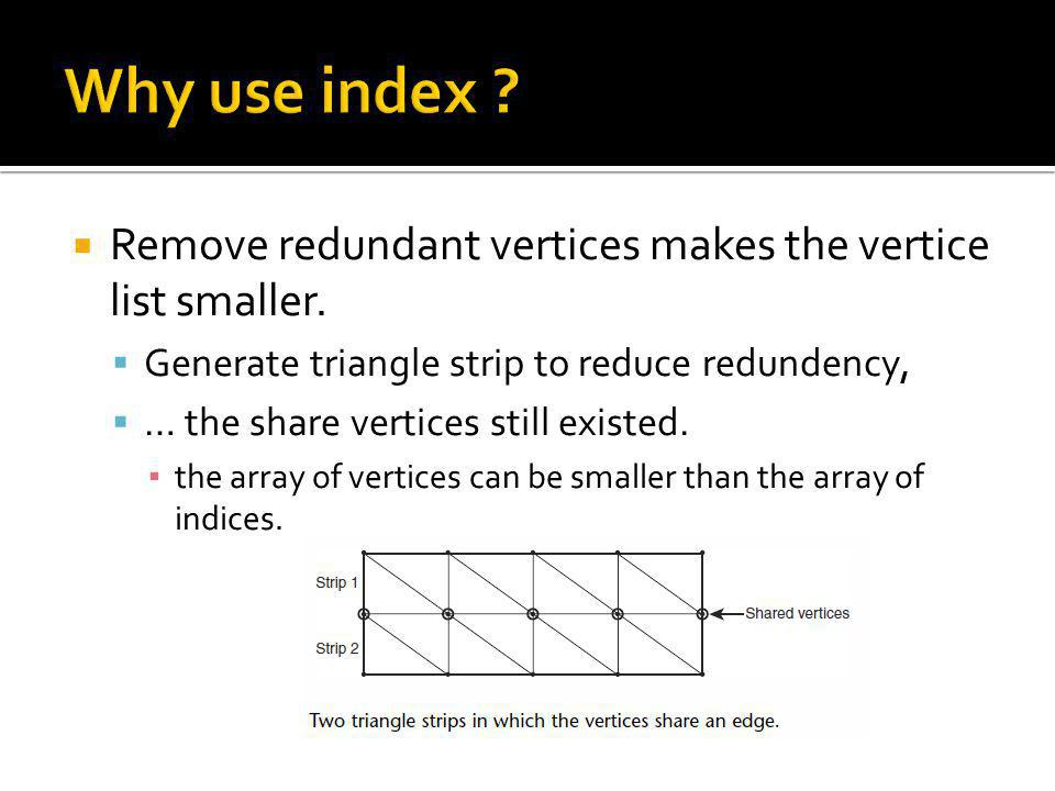 Remove redundant vertices makes the vertice list smaller.