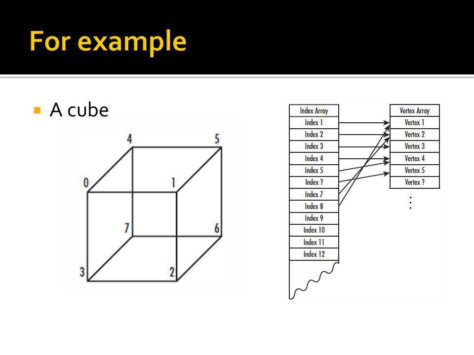 A cube …