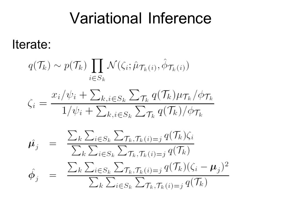 Variational Inference Iterate: