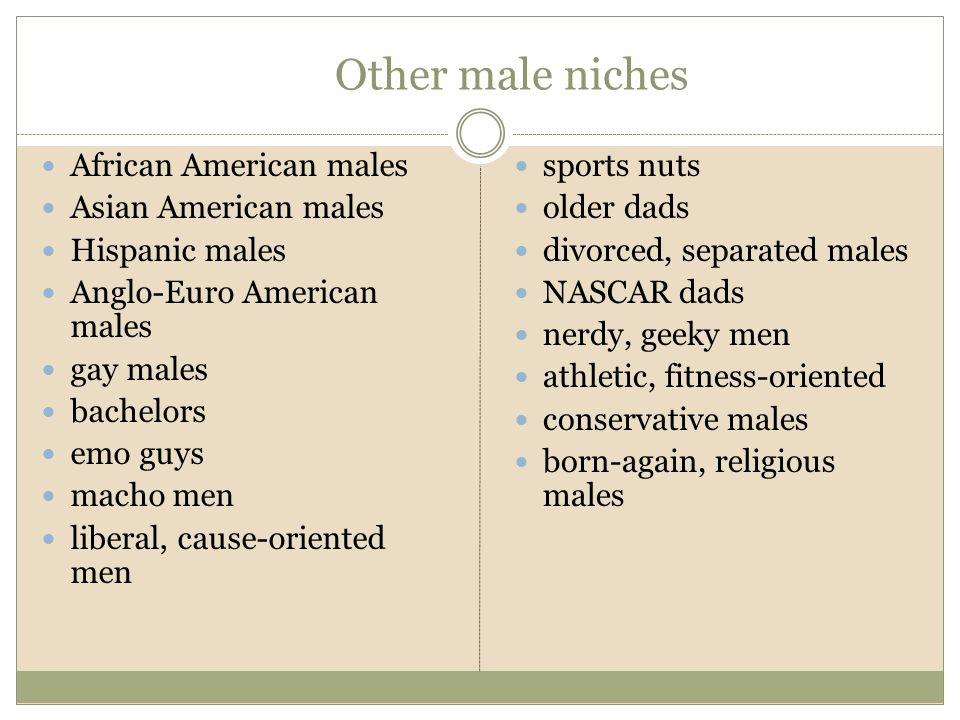 Other male niches African American males Asian American males Hispanic males Anglo-Euro American males gay males bachelors emo guys macho men liberal, cause-oriented men sports nuts older dads divorced, separated males NASCAR dads nerdy, geeky men athletic, fitness-oriented conservative males born-again, religious males