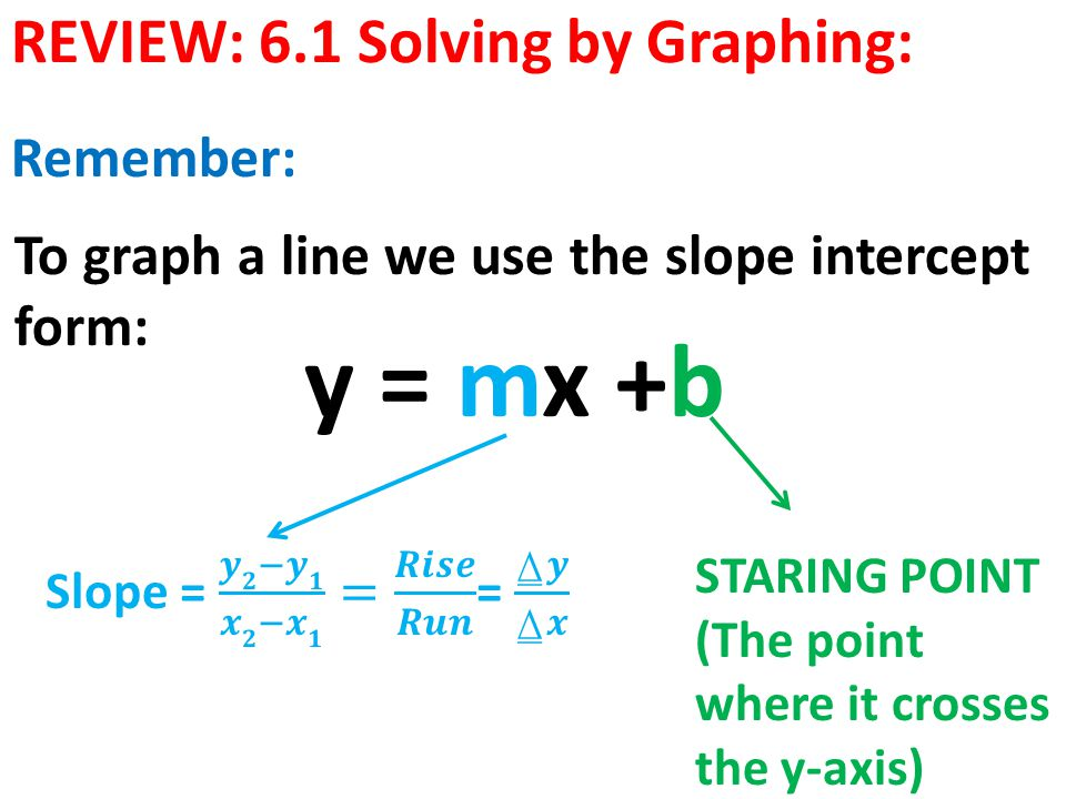 REVIEW: 6.1 Solving by Graphing: Remember: To graph a line we use the slope intercept form: y = mx +b STARING POINT (The point where it crosses the y-