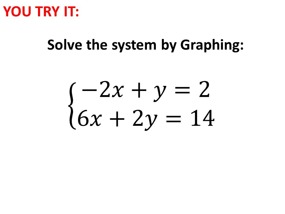 YOU TRY IT: Solve the system by Graphing: