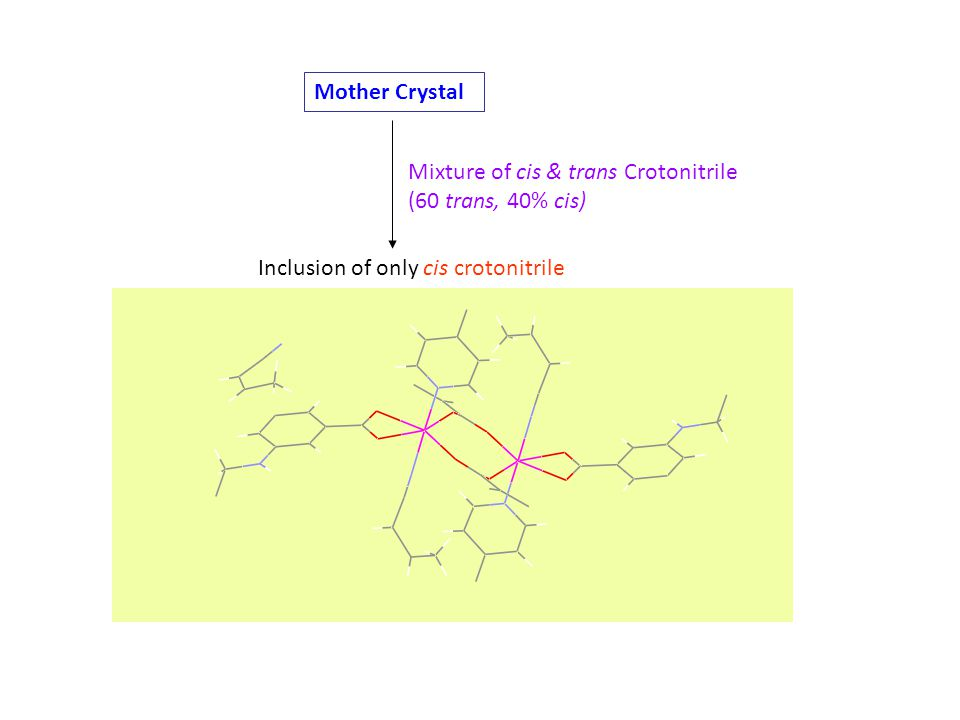 A schematic representation for the reversible substitution reactions at Mn(II) center within the pores of complex 1.