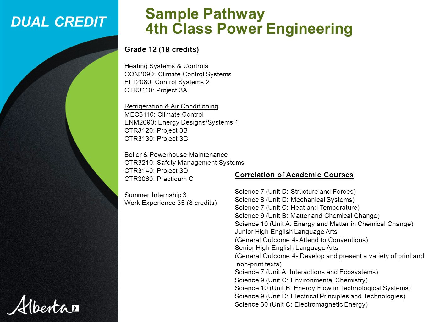DUAL CREDIT Sample Pathway 4th Class Power Engineering Grade 12 (18 credits) Heating Systems & Controls CON2090: Climate Control Systems ELT2080: Control Systems 2 CTR3110: Project 3A Refrigeration & Air Conditioning MEC3110: Climate Control ENM2090: Energy Designs/Systems 1 CTR3120: Project 3B CTR3130: Project 3C Boiler & Powerhouse Maintenance CTR3210: Safety Management Systems CTR3140: Project 3D CTR3060: Practicum C Summer Internship 3 Work Experience 35 (8 credits) Correlation of Academic Courses Science 7 (Unit D: Structure and Forces) Science 8 (Unit D: Mechanical Systems) Science 7 (Unit C: Heat and Temperature) Science 9 (Unit B: Matter and Chemical Change) Science 10 (Unit A: Energy and Matter in Chemical Change) Junior High English Language Arts (General Outcome 4- Attend to Conventions) Senior High English Language Arts (General Outcome 4- Develop and present a variety of print and non-print texts) Science 7 (Unit A: Interactions and Ecosystems) Science 9 (Unit C: Environmental Chemistry) Science 10 (Unit B: Energy Flow in Technological Systems) Science 9 (Unit D: Electrical Principles and Technologies) Science 30 (Unit C: Electromagnetic Energy)