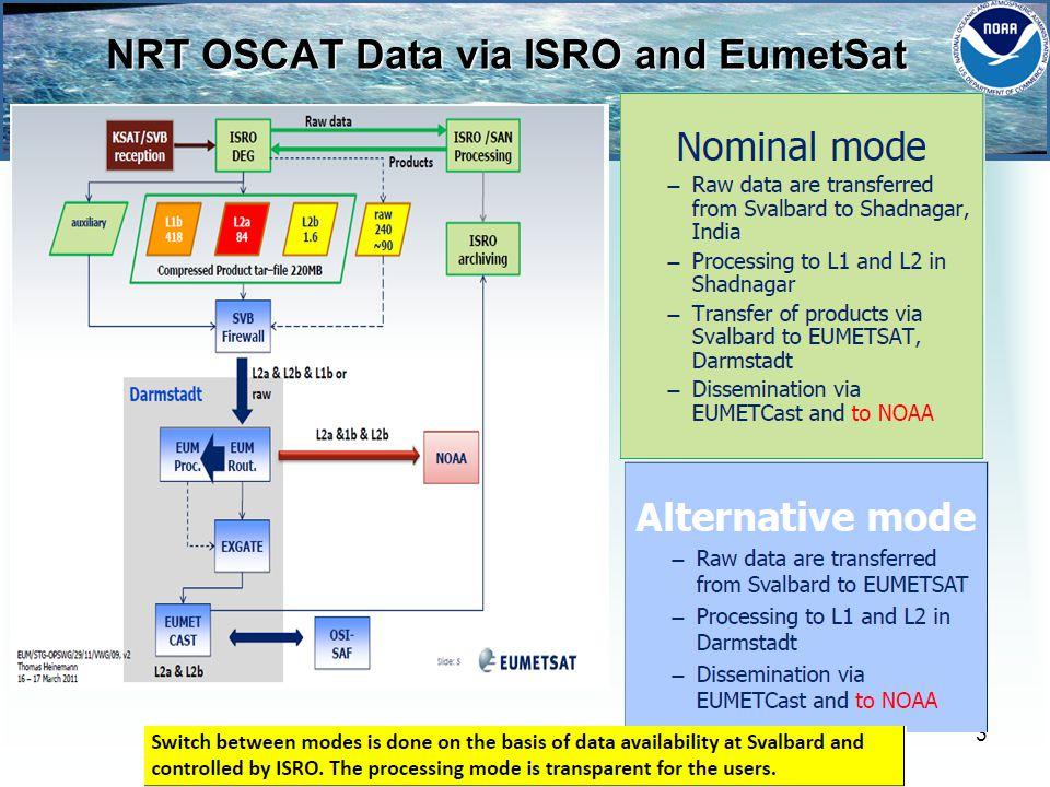 NRT OSCAT Data via ISRO and EumetSat 3