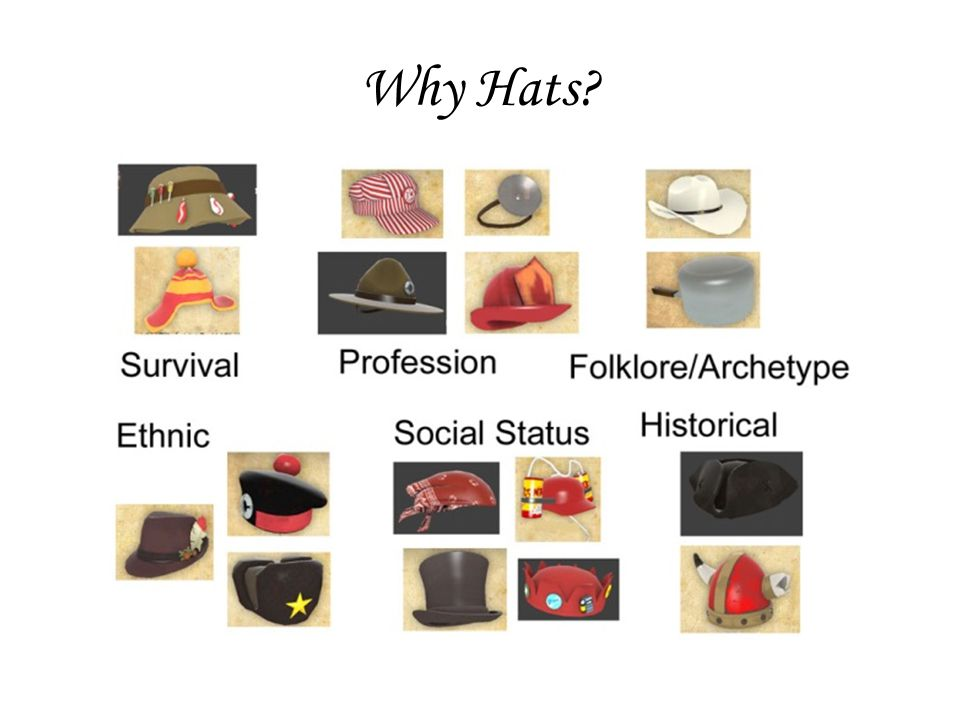 Why Hats