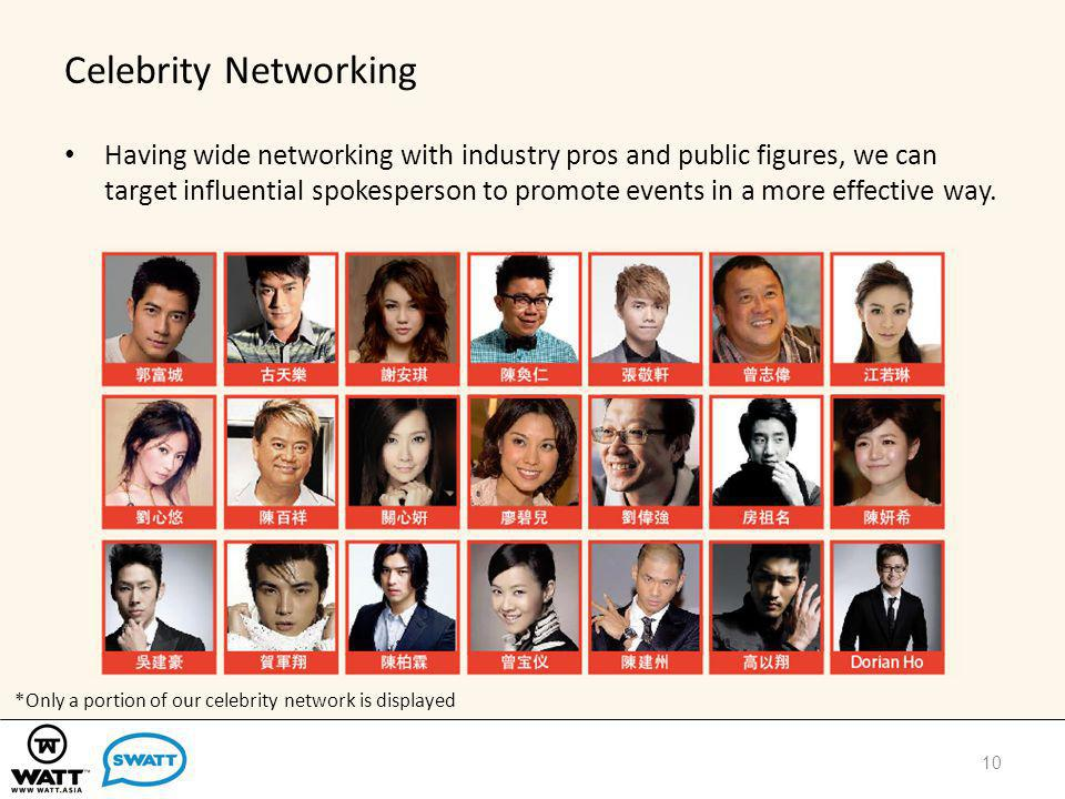 Celebrity Networking Having wide networking with industry pros and public figures, we can target influential spokesperson to promote events in a more effective way.
