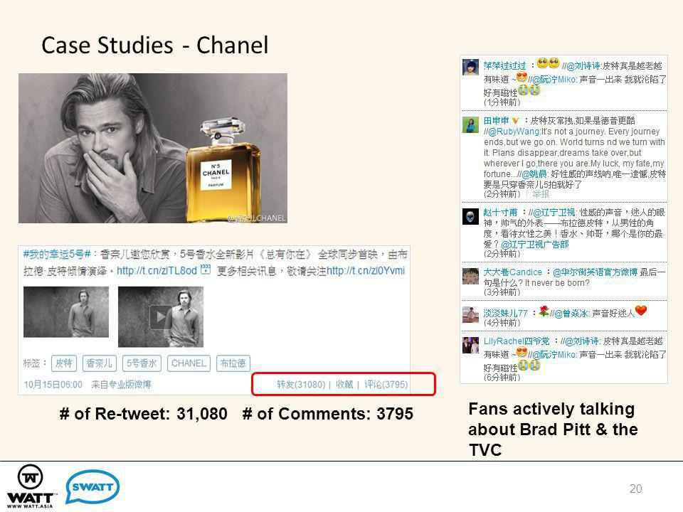 Case Studies - Chanel 20 # of Re-tweet: 31,080 # of Comments: 3795 Fans actively talking about Brad Pitt & the TVC