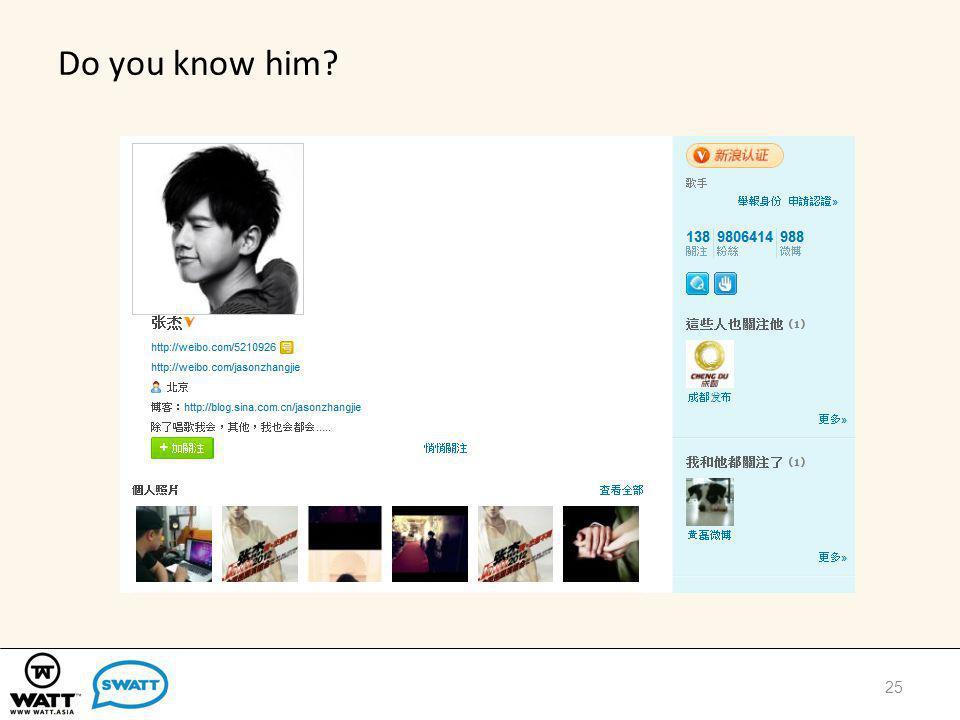 Do you know him? 25