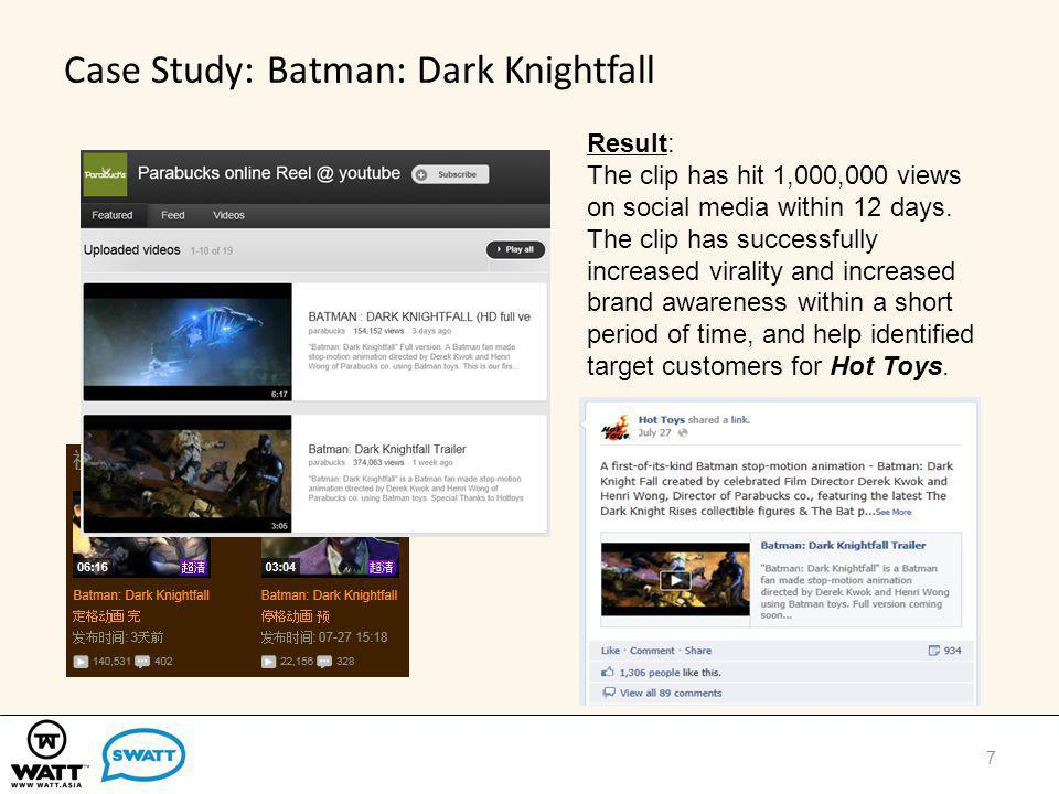 Case Study: Batman: Dark Knightfall 7 Result: The clip has hit 1,000,000 views on social media within 12 days. The clip has successfully increased vir