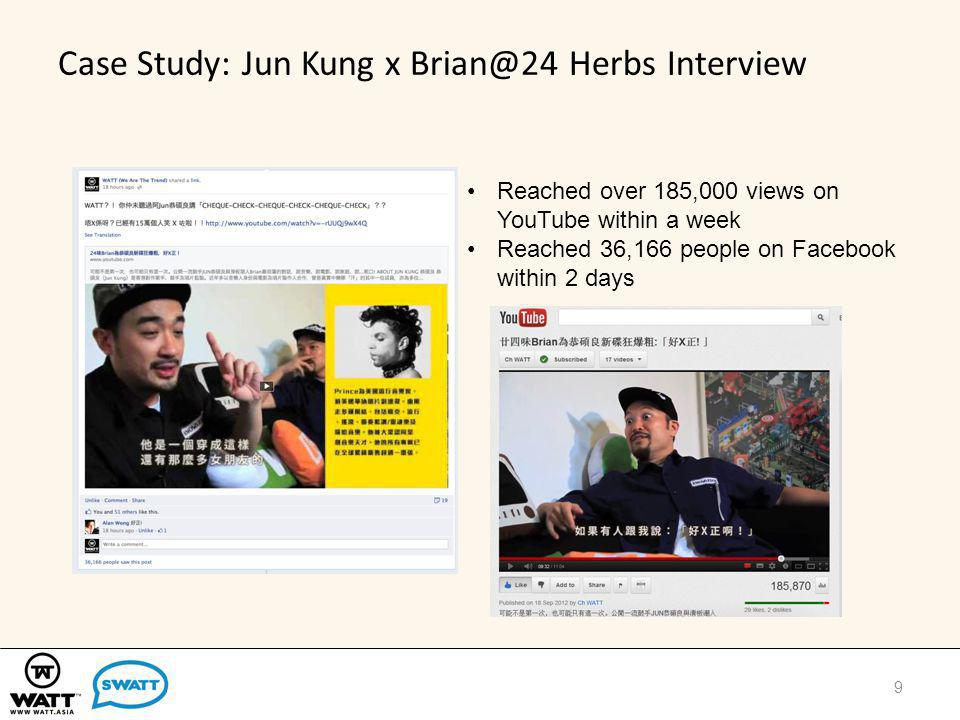 Case Study: Jun Kung x Brian@24 Herbs Interview 9 Reached over 185,000 views on YouTube within a week Reached 36,166 people on Facebook within 2 days