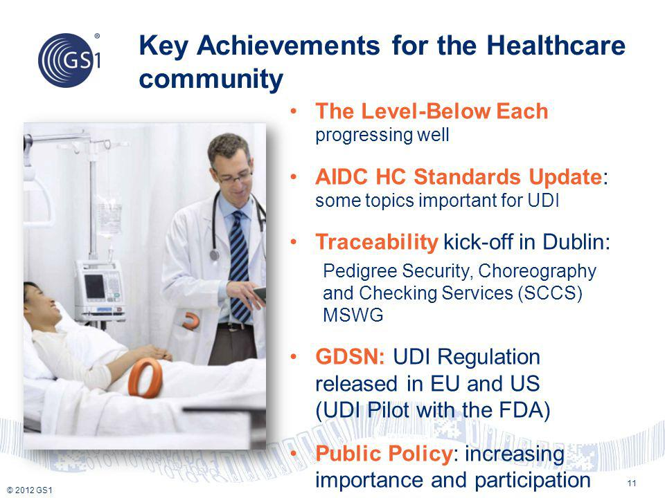 © 2012 GS1 Key Achievements for the Healthcare community The Level-Below Each progressing well AIDC HC Standards Update: some topics important for UDI
