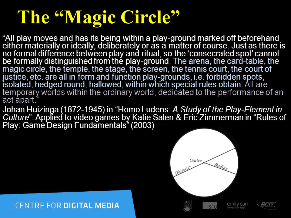The Magic Circle All play moves and has its being within a play-ground marked off beforehand either materially or ideally, deliberately or as a matter of course.