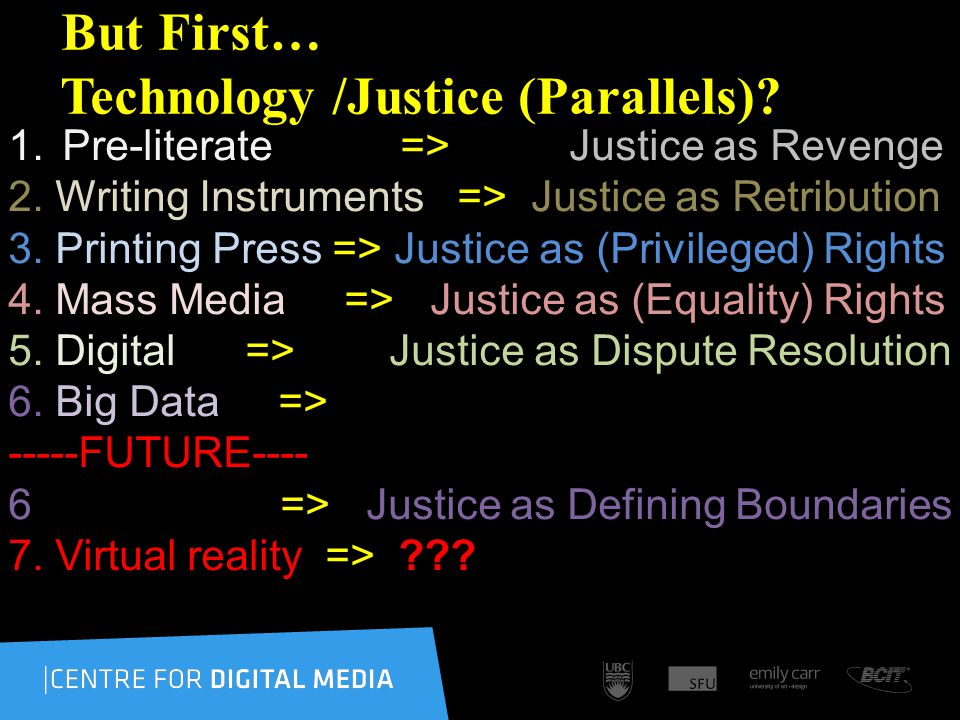 But First… Technology /Justice (Parallels). 1.Pre-literate => Justice as Revenge 2.