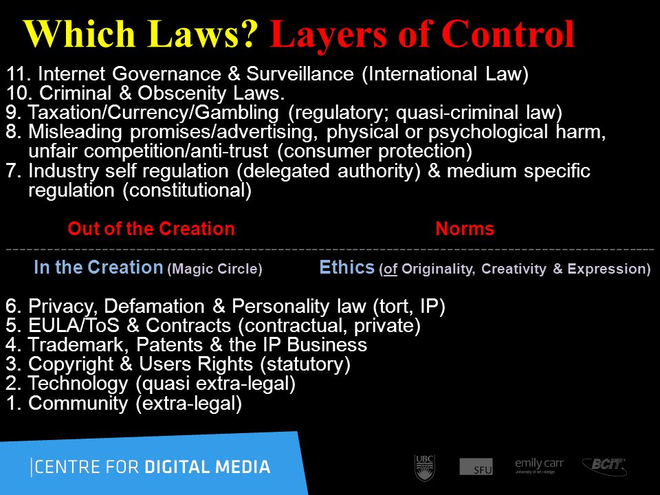 Which Laws. Layers of Control 11. Internet Governance & Surveillance (International Law) 10.