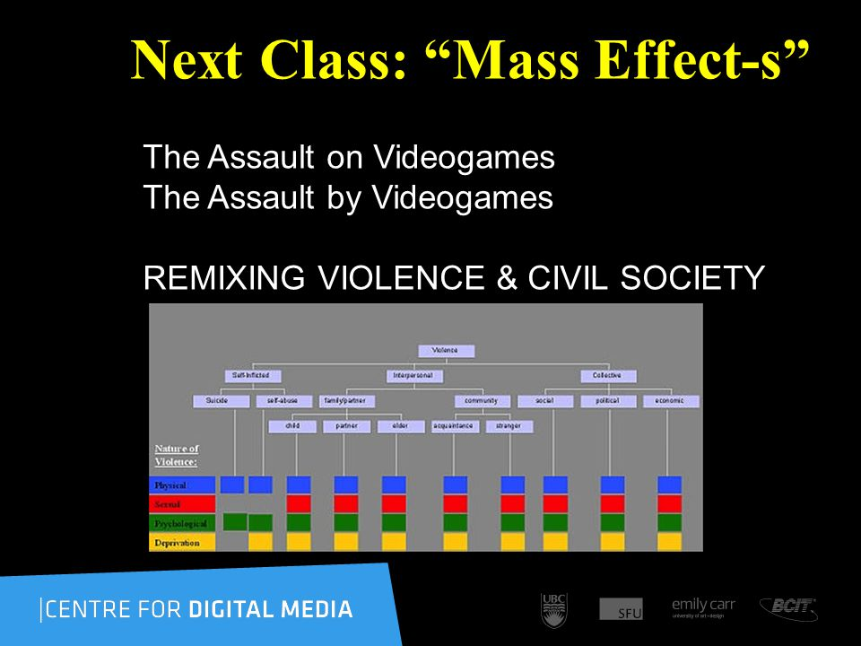 Next Class: Mass Effect-s The Assault on Videogames The Assault by Videogames REMIXING VIOLENCE & CIVIL SOCIETY