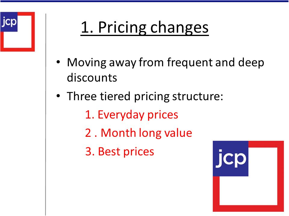 1. Pricing changes Moving away from frequent and deep discounts Three tiered pricing structure: 1. Everyday prices 2. Month long value 3. Best prices