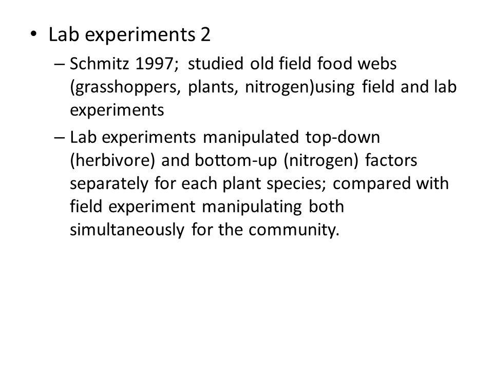 Lab experiments 2 – Schmitz 1997; studied old field food webs (grasshoppers, plants, nitrogen)using field and lab experiments – Lab experiments manipu