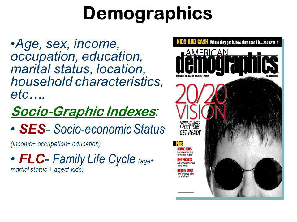Demographics Age, sex, income, occupation, education, marital status, location, household characteristics, etc….