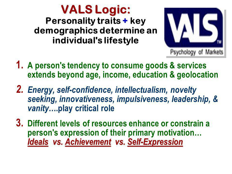 VALS Logic: VALS Logic: Personality traits + key demographics determine an individual s lifestyle 1.