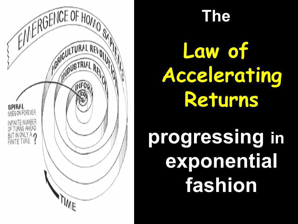 The Law of Accelerating Returns progressing in exponential fashion