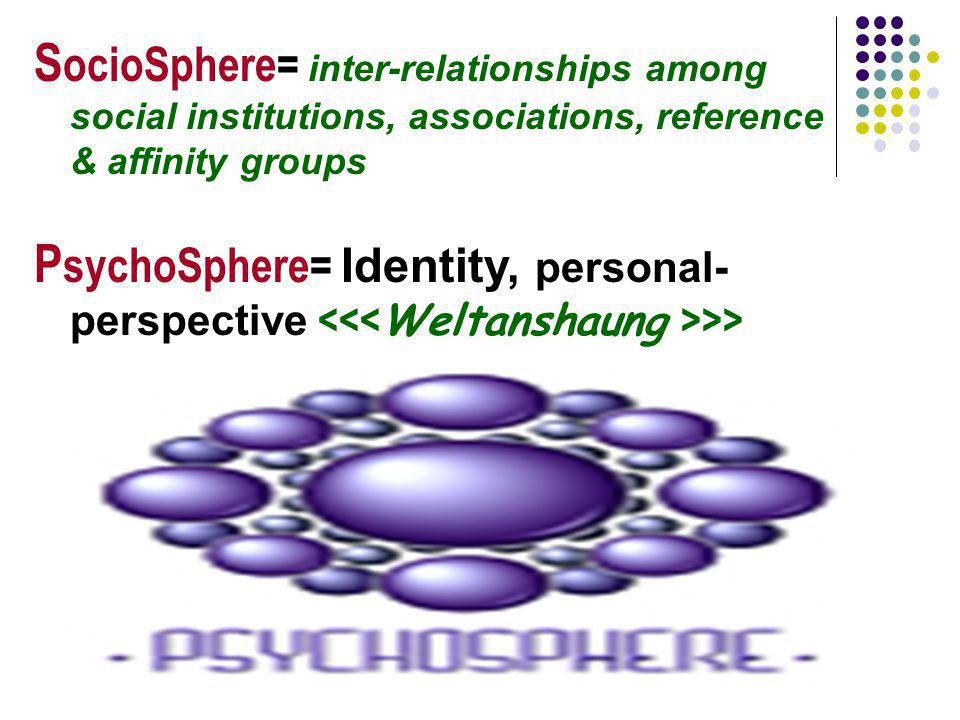 S ocioSphere = inter-relationships among social institutions, associations, reference & affinity groups P sychoSphere = Identity, personal- perspective >>