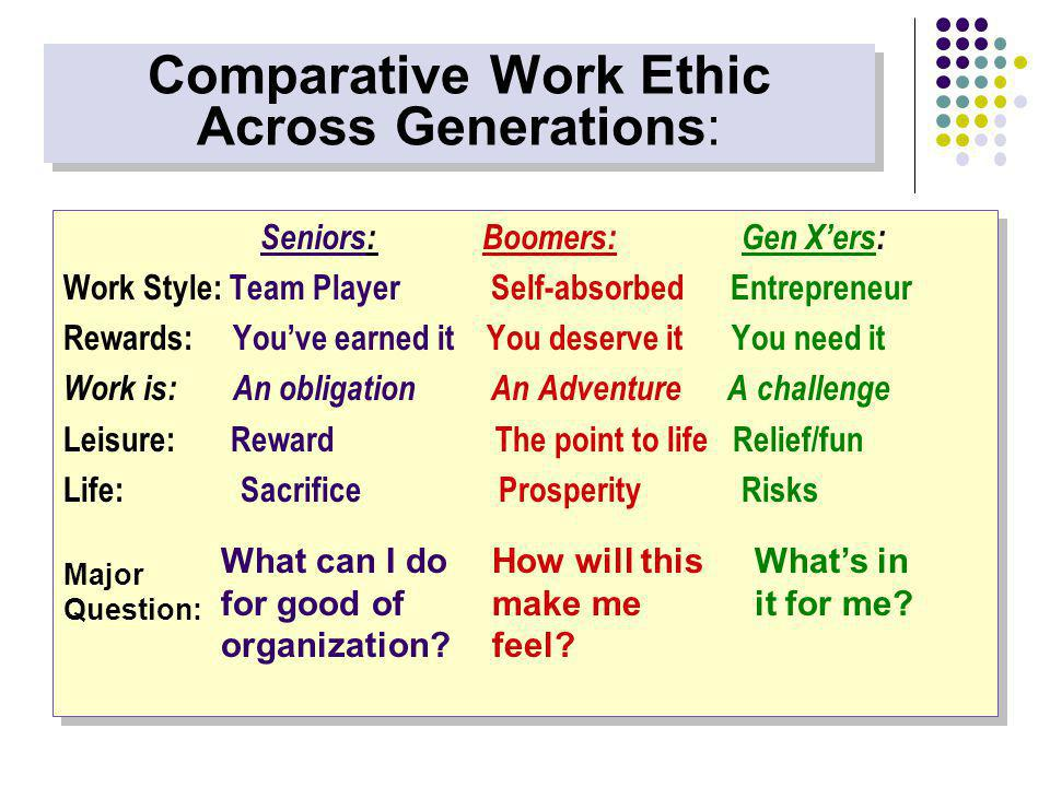 Comparative Work Ethic Across Generations: Seniors: Boomers: Gen Xers: Work Style: Team Player Self-absorbed Entrepreneur Rewards: Youve earned it You deserve it You need it Work is: An obligation An Adventure A challenge Leisure: Reward The point to life Relief/fun Life: Sacrifice Prosperity Risks Seniors: Boomers: Gen Xers: Work Style: Team Player Self-absorbed Entrepreneur Rewards: Youve earned it You deserve it You need it Work is: An obligation An Adventure A challenge Leisure: Reward The point to life Relief/fun Life: Sacrifice Prosperity Risks What can I do for good of organization.