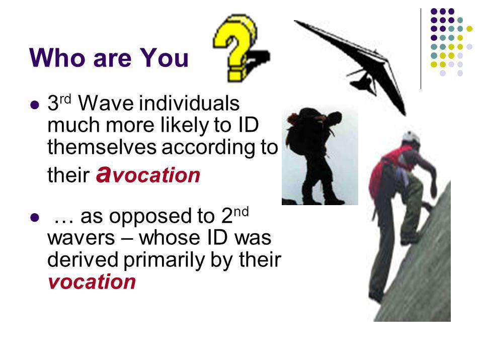 Who are You 3 rd Wave individuals much more likely to ID themselves according to their a vocation … as opposed to 2 nd wavers – whose ID was derived primarily by their vocation