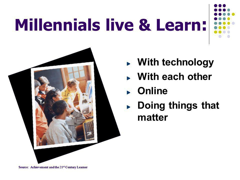 Millennials live & Learn : With technology With each other Online Doing things that matter Source: Achievement and the 21 st Century Learner