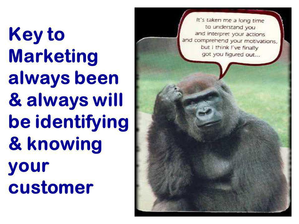 Key to Marketing always been & always will be identifying & knowing your customer