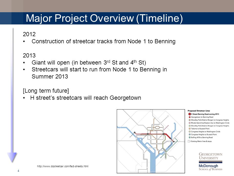 Major Project Overview (Timeline) 4 2012 Construction of streetcar tracks from Node 1 to Benning 2013 Giant will open (in between 3 rd St and 4 th St) Streetcars will start to run from Node 1 to Benning in Summer 2013 [Long term future] H streets streetcars will reach Georgetown http://www.dcstreetcar.com/fact-sheets.html