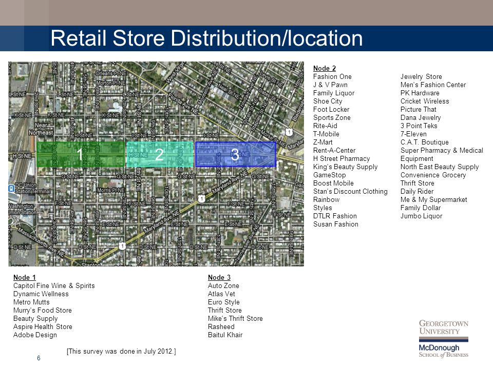 Retail Store Distribution/location 6 123 Node 1 Capitol Fine Wine & Spirits Dynamic Wellness Metro Mutts Murry s Food Store Beauty Supply Aspire Health Store Adobe Design Node 2 Fashion One J & V Pawn Family Liquor Shoe City Foot Locker Sports Zone Rite-Aid T-Mobile Z-Mart Rent-A-Center H Street Pharmacy King s Beauty Supply GameStop Boost Mobile Stan s Discount Clothing Rainbow Styles DTLR Fashion Susan Fashion Jewelry Store Men s Fashion Center PK Hardware Cricket Wireless Picture That Dana Jewelry 3 Point Teks 7-Eleven C.A.T.