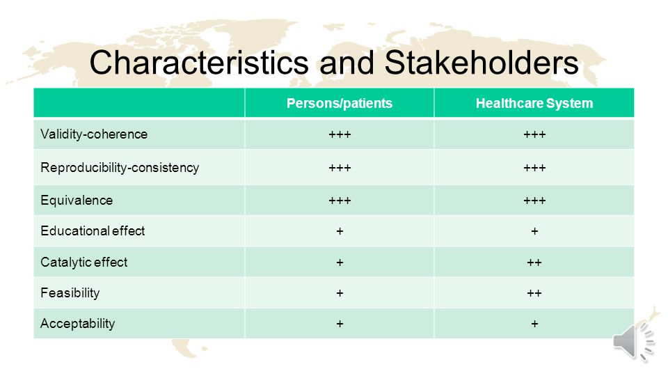 Characteristics and Stakeholders Teacher-Institution Formative Teacher-Institution Summative Validity-coherence+++++ Reproducibility-consistency++++ Equivalence++++ Educational effect++ Catalytic effect++++ Feasibility++ Acceptability++
