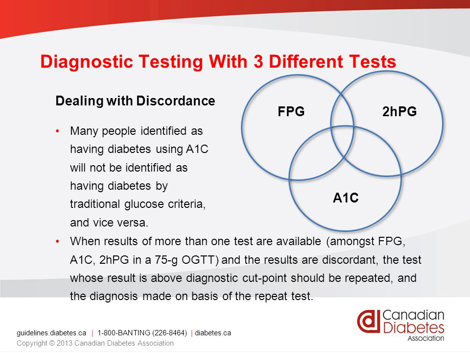 guidelines.diabetes.ca | 1-800-BANTING (226-8464) | diabetes.ca Copyright © 2013 Canadian Diabetes Association Diagnostic Testing With 3 Different Tests Dealing with Discordance Many people identified as having diabetes using A1C will not be identified as having diabetes by traditional glucose criteria, and vice versa.