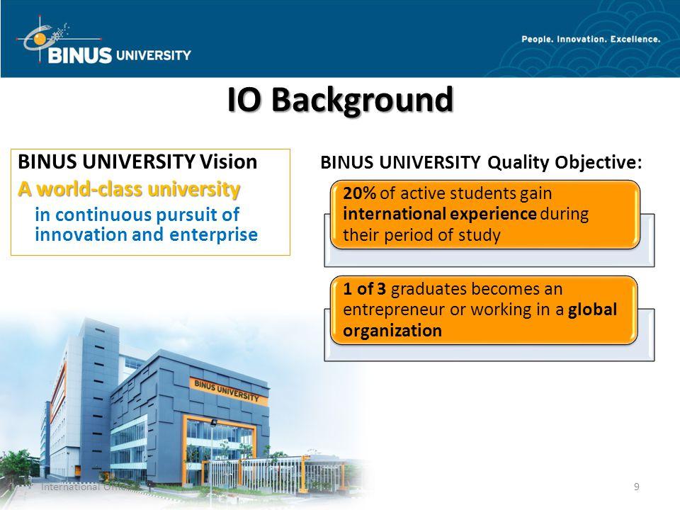 IO Background BINUS UNIVERSITY Vision A world-class university in continuous pursuit of innovation and enterprise 9International Office BINUS UNIVERSI