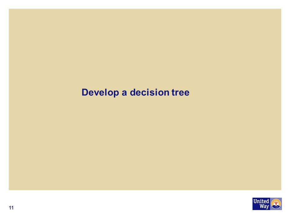 Develop a decision tree 11