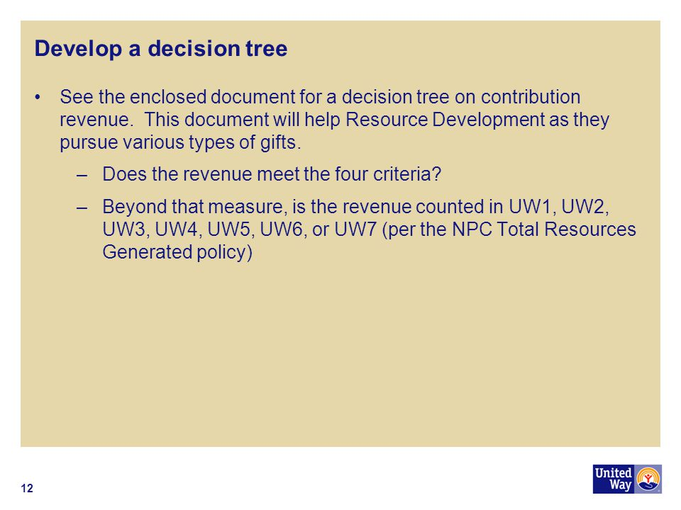 Develop a decision tree 12 See the enclosed document for a decision tree on contribution revenue.