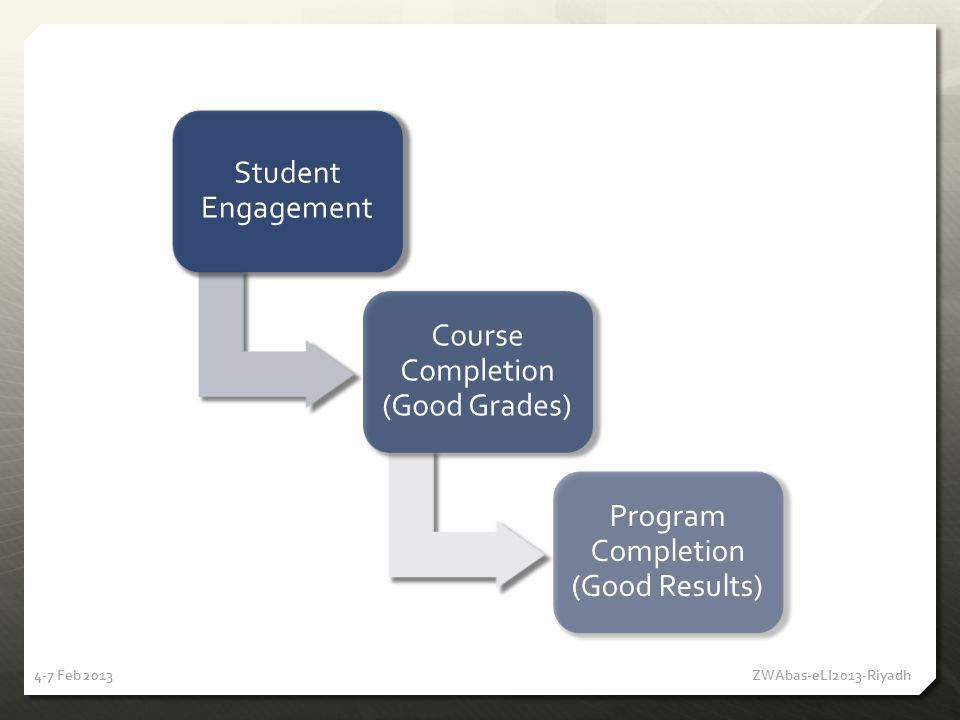 Methodology Case Study of a 100 pct Online Postgraduate Course Course Design Environment to support social constructivist learning Activities to support student engagement Impact on student engagement Student feedback What it means to be engaged Indicators of student engagement 4-7 Feb 2013 ZWAbas-eLI2013-Riyadh