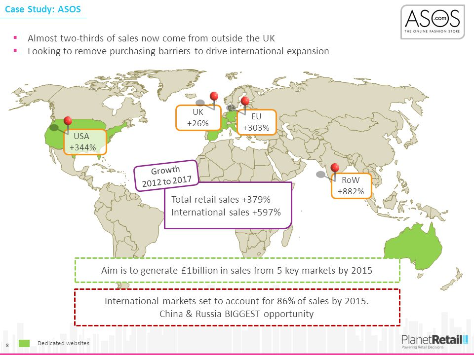 8 Aim is to generate £1billion in sales from 5 key markets by 2015 International markets set to account for 86% of sales by 2015.