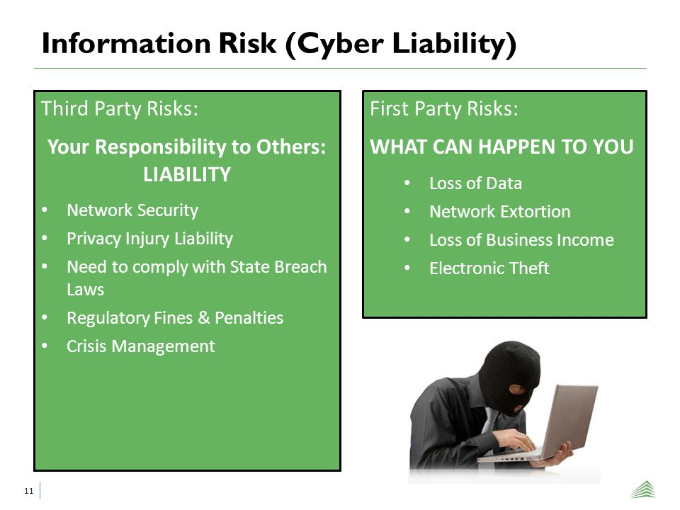 Information Risk (Cyber Liability) 11 Third Party Risks: Your Responsibility to Others: LIABILITY Network Security Privacy Injury Liability Need to comply with State Breach Laws Regulatory Fines & Penalties Crisis Management First Party Risks: WHAT CAN HAPPEN TO YOU Loss of Data Network Extortion Loss of Business Income Electronic Theft