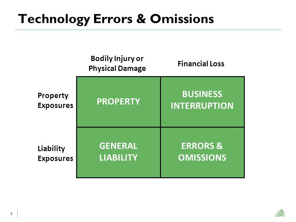 Why Does a Tech Company Need E&O.