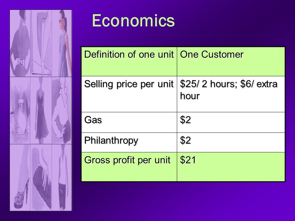 Economics Definition of one unit One Customer Selling price per unit $25/ 2 hours; $6/ extra hour Gas$2 Philanthropy$2 Gross profit per unit $21