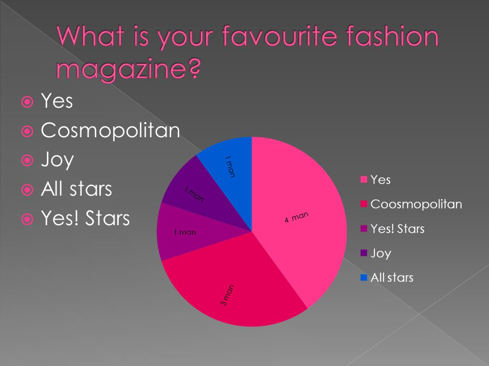 Yes Cosmopolitan Joy All stars Yes! Stars