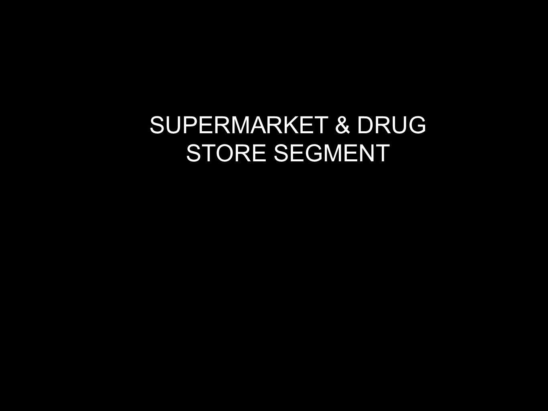 SUPERMARKET & DRUG STORE SEGMENT