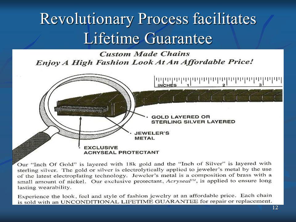 12 Revolutionary Process facilitates Lifetime Guarantee
